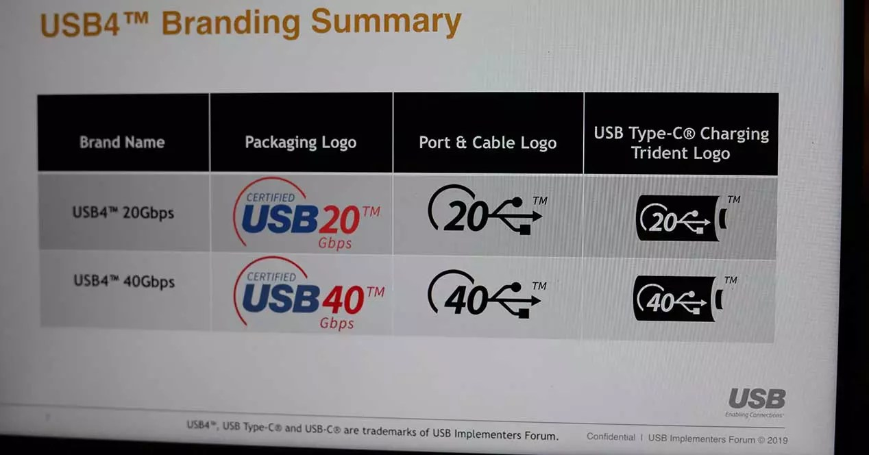 usb 4 cables