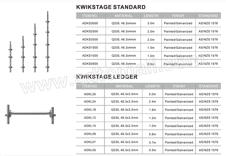 kwikstage scaffolding specifications