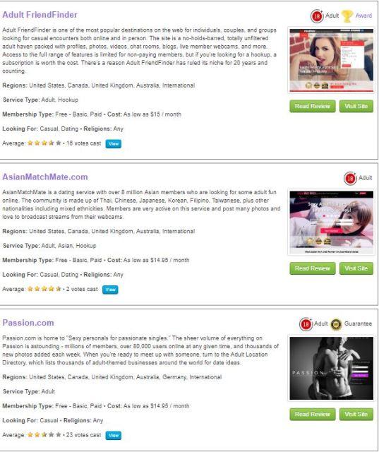 DatingSitesReviews.com Report Adult Dating List