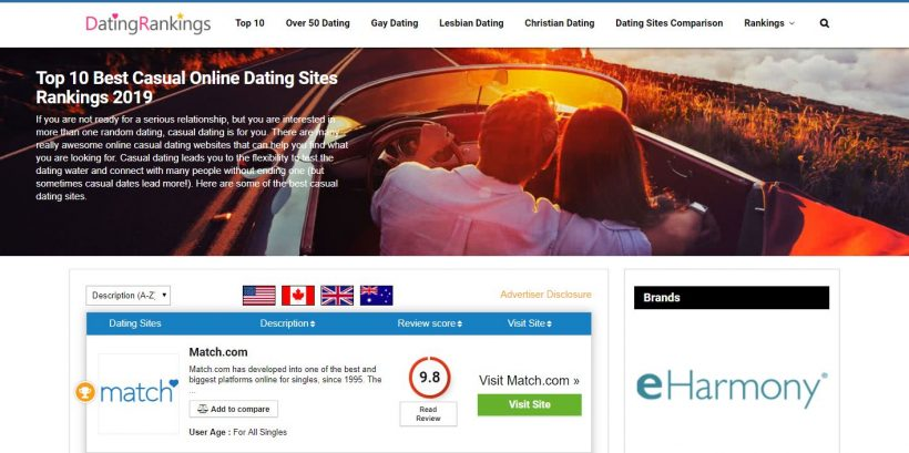 Dating Rankings Review homepage