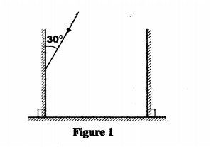 KCSE Physics Paper 2 fig 1