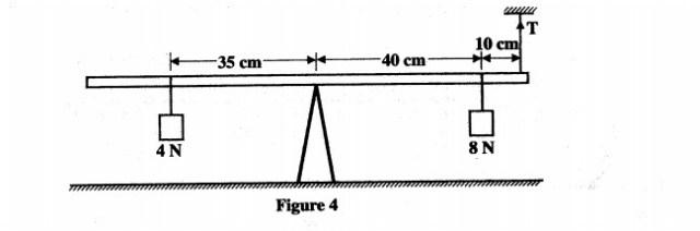uniform metal rod