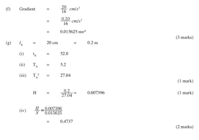 KCSE Physics Paper 1 2014 PDF: Free Past Papers 43