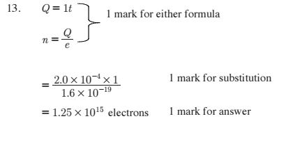 KCSE Physics Paper 1 2014 PDF: Free Past Papers 17