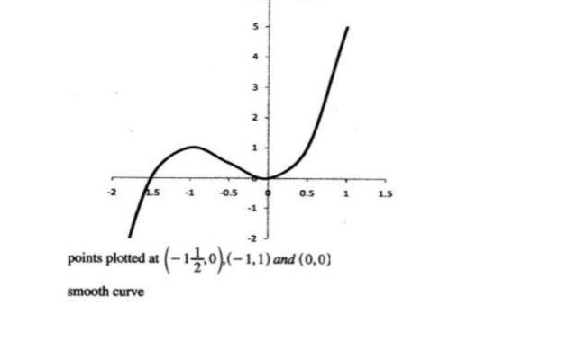 KCSE Mathematics Past Paper 1 2016: Free Revision 20