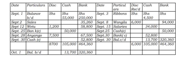 KCSE Business Studies Past Paper 2 2016 - Column cash book