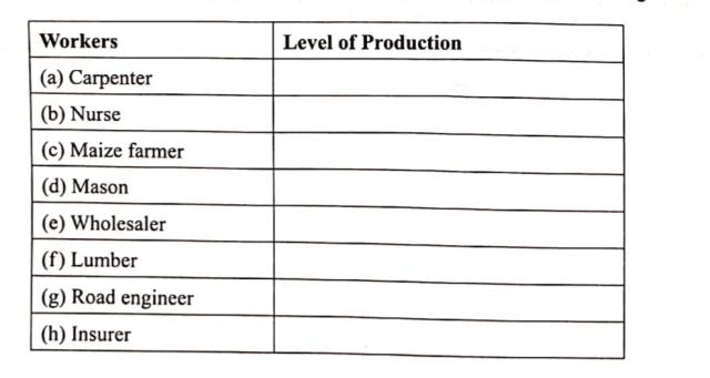 KCSE Business Studies Paper 1 2019 PDF: Free Past Papers 5