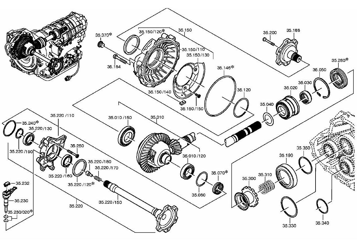 Special Install Instructions For Ring Amp Pinion
