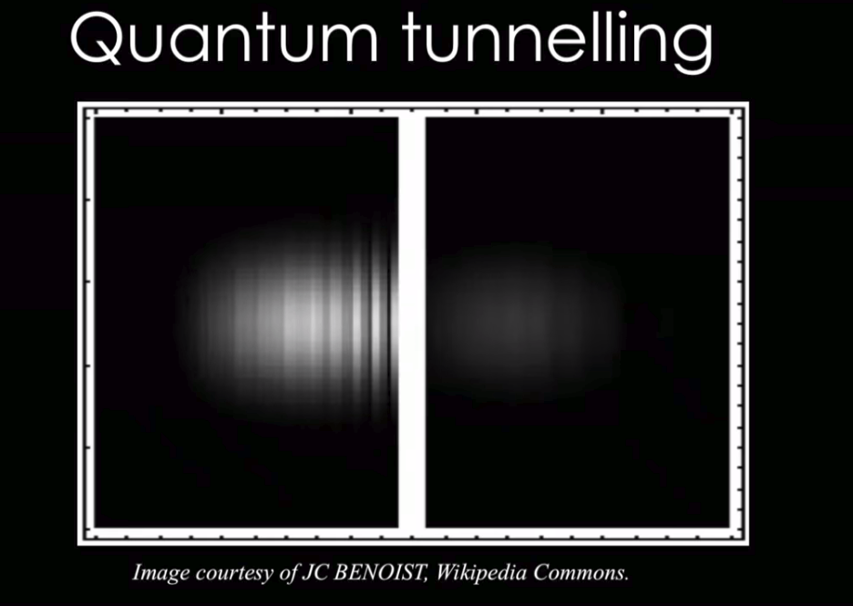 Quantum Tunneling Is Happening Around And In Us