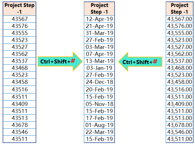 Excel Shortcut Ctrl+Shift+#