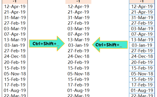 Excel Shortcut Ctrl+Shift+_