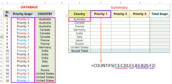 Using Excel Cell References in Formulas_1