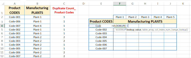 Transpose Data in Excel_A combined Process for Transpose Columns to Rows in Excel_Assign the VLOOKUP formula with a Single Worksheet_2