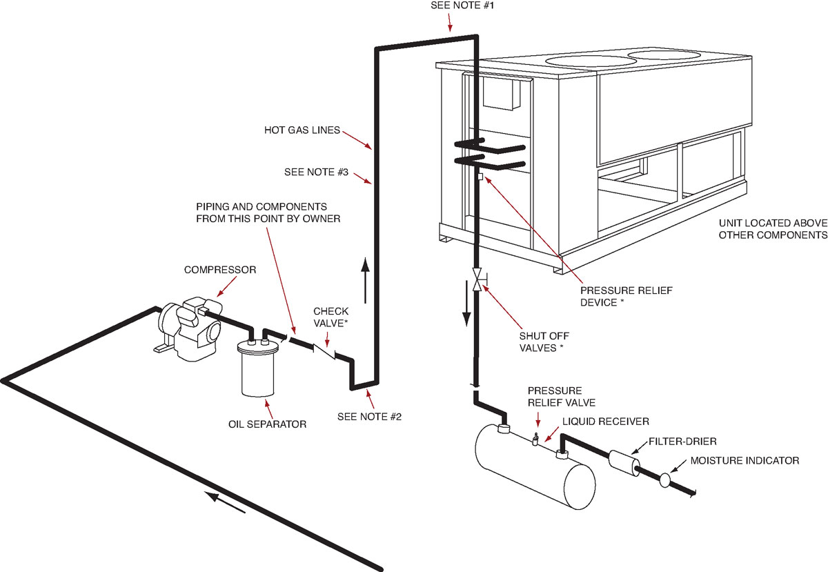 Diagrams Wiring Walk In Freezer Condenser Wiring Diagram