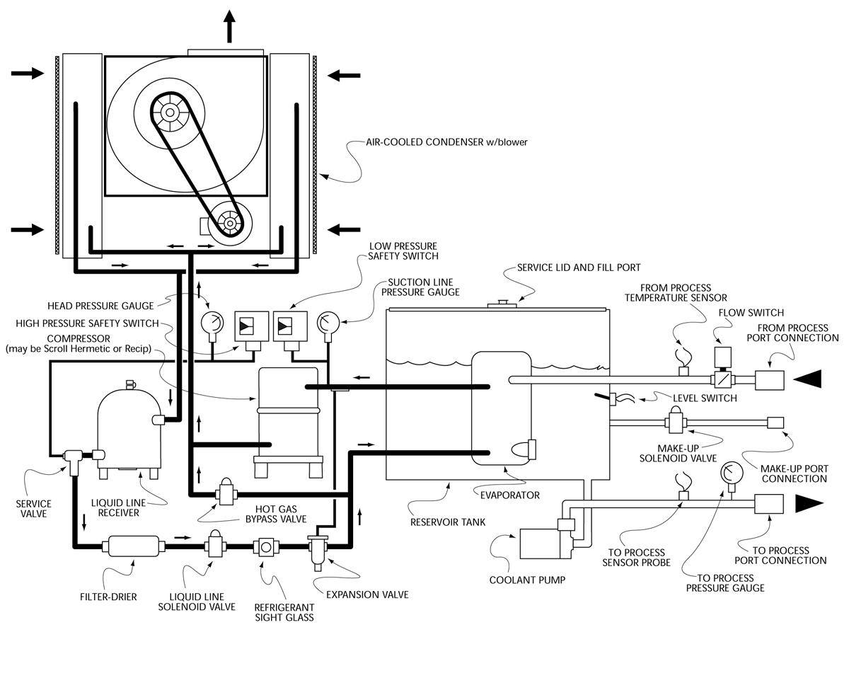 Maximum Mk A 15 30 Ton Mechanical Schematic