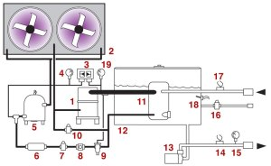Circuit Schematic For AirCooled Water Chillers To 4 Tons