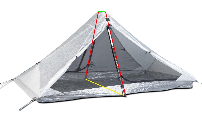 Hyperlite Mountain Gear Dirigo 2 Tent Review