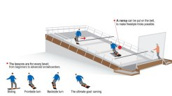 indoor-snowboarding-diagram