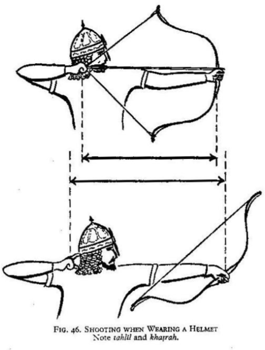 illustration of the follow-through