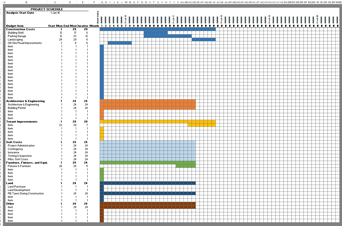 Dynamic Gantt Chart Enhanced Weighted Average