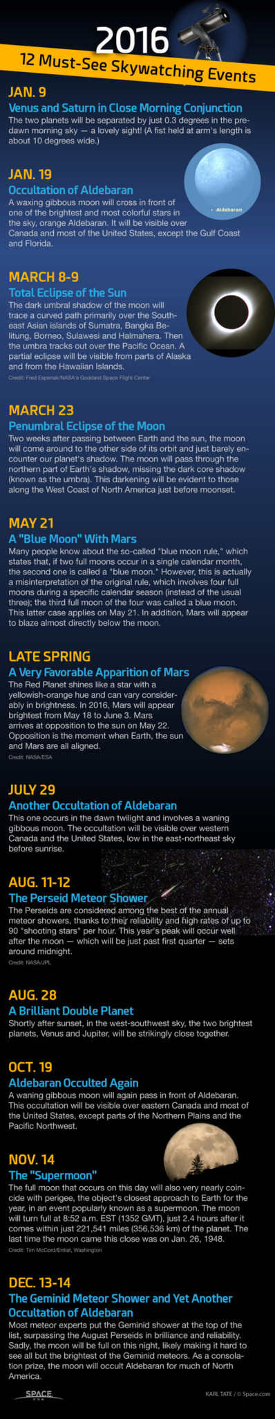 Skywatching events to look for in 2016!