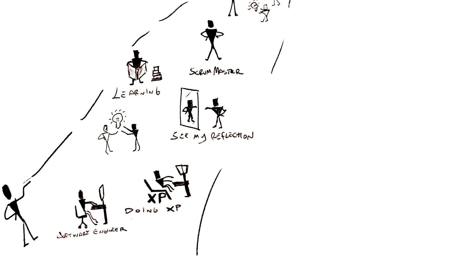online валеология