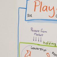 organizational-agility-awa-coaching