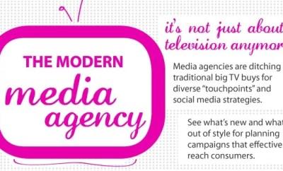 modern-media-agency