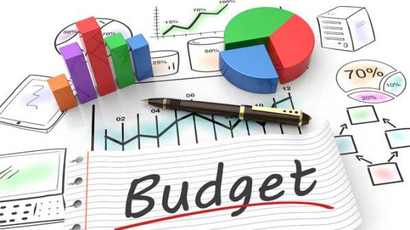 google-ads-budget
