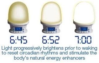 Verilux Rinse & Shine Natural Wake Up Light Gets You Going
