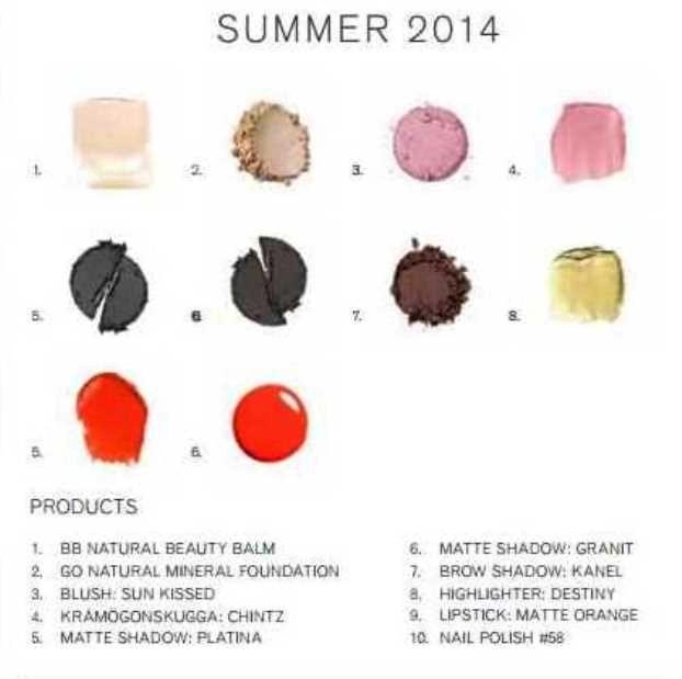 face stockholm face chart summer 2014