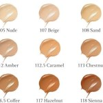 Two New New Nifty Luxury Foundations From Clarins & NARS  @Narsissist, @ClarinsNews, #Beauty