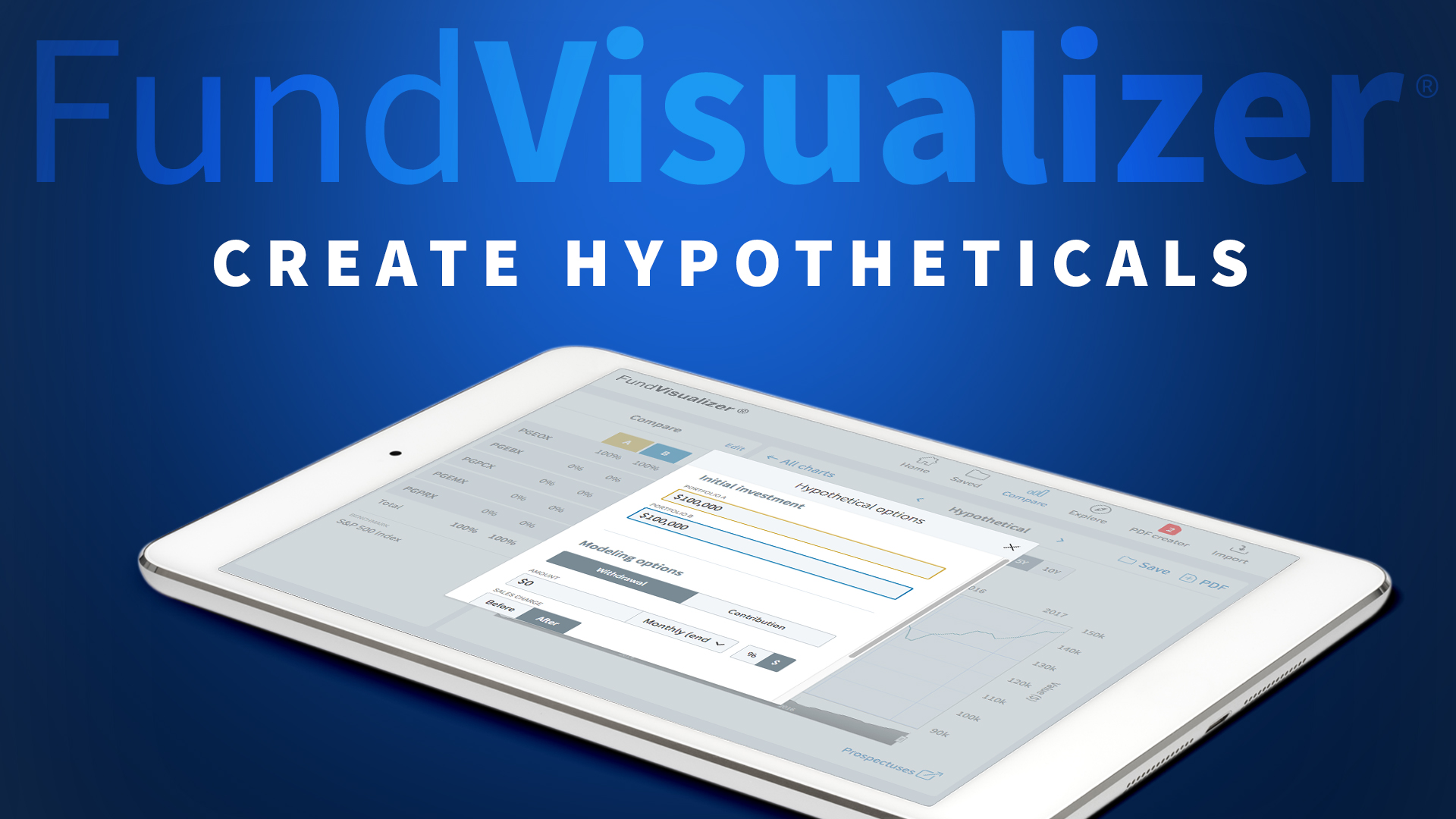 Create Hypotheticals With Fundvisualizer Advisor Tech Tips