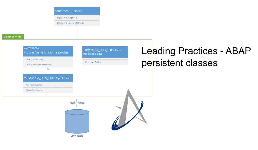 Leading practices ABAP persistent classes