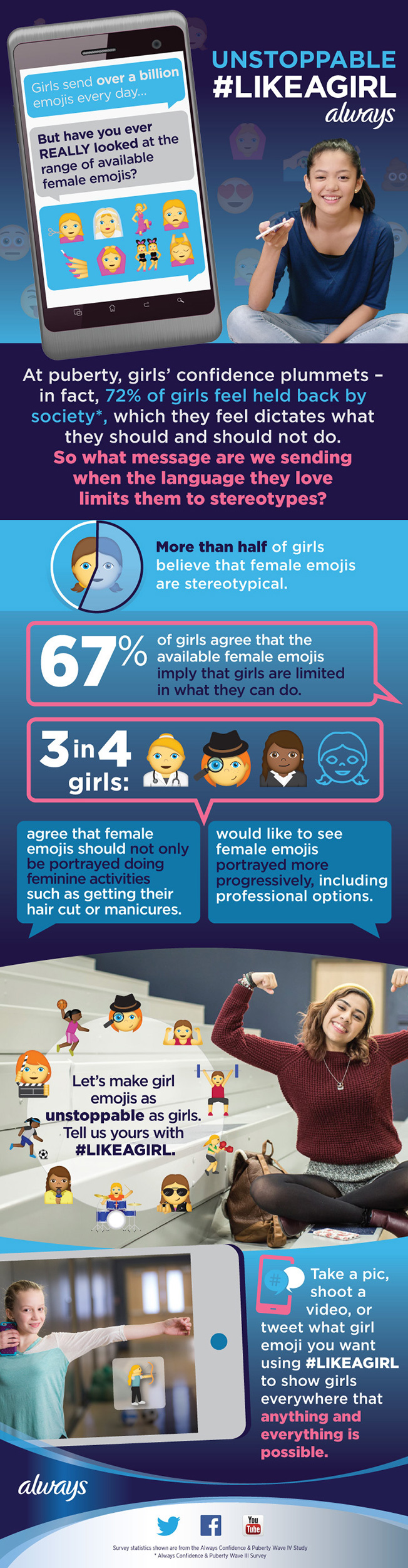 Not Every Brand Loves Emojis Always Like A Girl Says