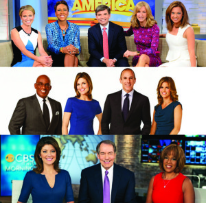 Morning Show Ratings: July 2016 Sweeps and Week of July 25 ...