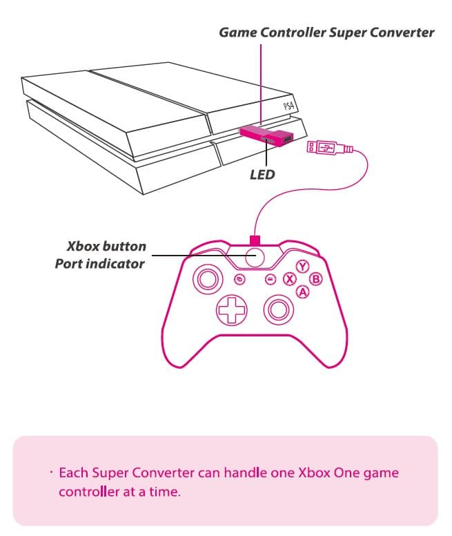 Brook xbox one to ps4 super converter pink adz gaming brook xbox one to ps4 super converter pink ccuart Choice Image