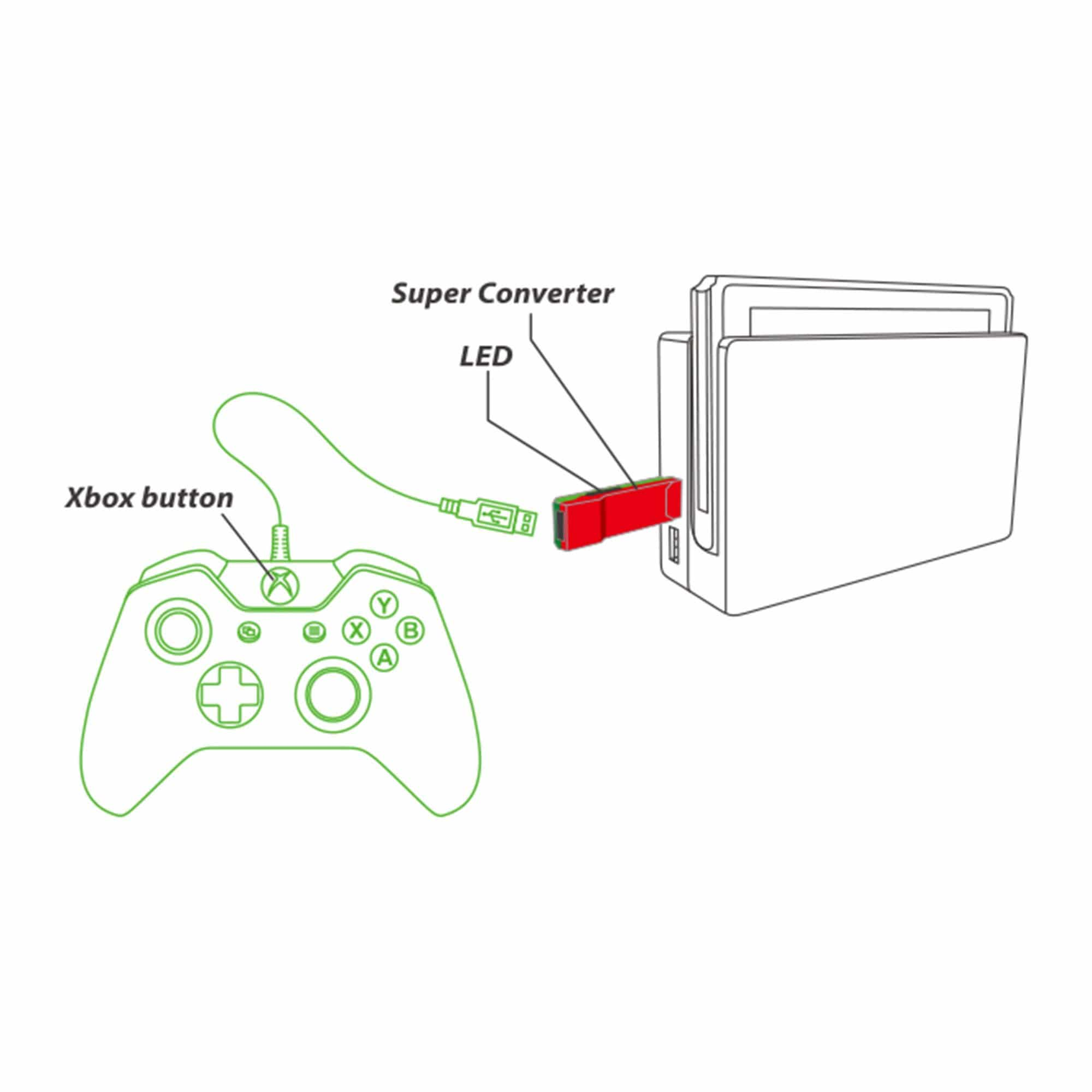 XBOX 360 / ONE Controller to Nintendo Switch Super