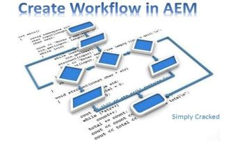 create-a-workflow-in-aem-aemcq5tutorials