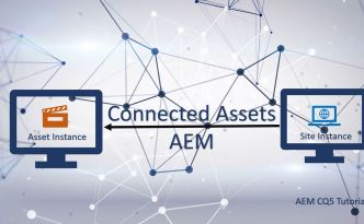 connected assets aem