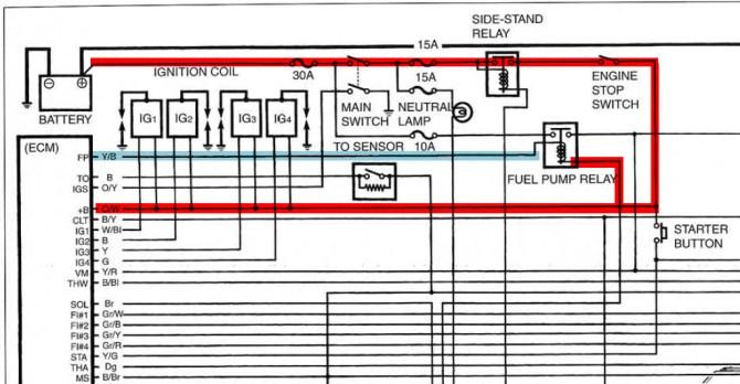 hayabusa wiring diagram for 95  fuse box range rover 2003