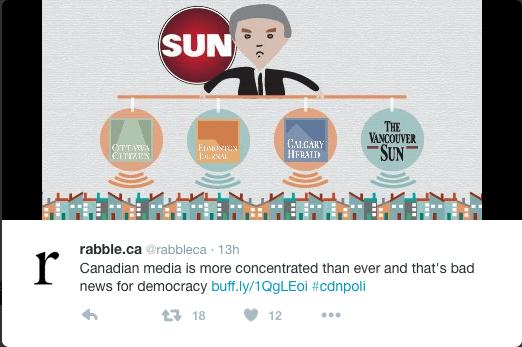 Pupeteer Media Magnagtes