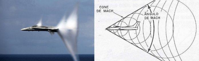 Observe como a onda de choque se forma em cima da asa, falaremos mais disso abaixo.