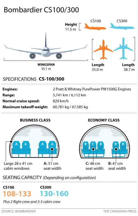 cp-bombardier-c-series-planes