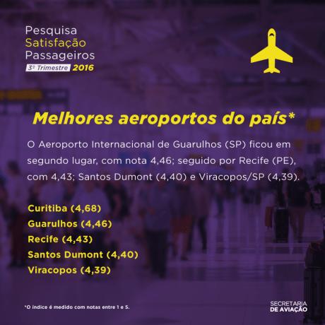 Via - Secretaria de Aviação Civil