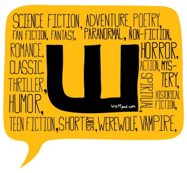 Wattpad For Authors 14 Tips For Making The Most Of The World S