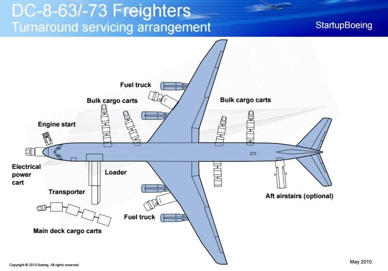 dc873diagram