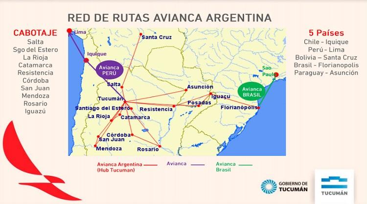 avianca-argentina-hub-tucuman-red