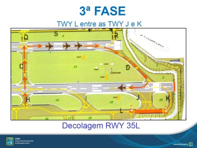 cgh taxiway 3_1