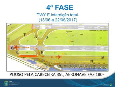 cgh taxiway 4